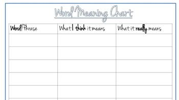 Monitoring Comprehension: Word Meaning Chart