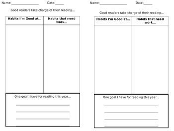 Monitoring Reading Habits