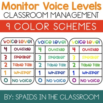 Monitoring Voice Levels Posters