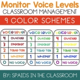 Monitoring Voice Levels Posters I