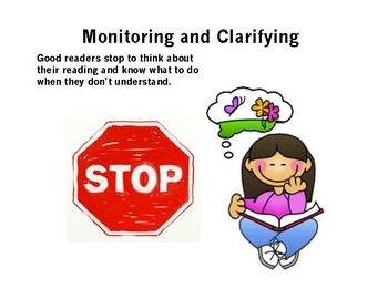 Monitoring and Clarifying Reading Strategy Poster