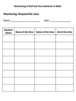 Monitoring of Self & Peer Behavior