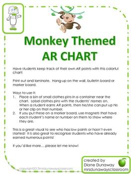 FREEBIE - Monkey AR Chart - FREEBIE