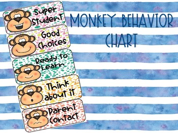 Monkey Behavior Chart