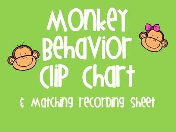 Monkey Behavior Clip Chart