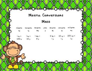 Monkey Business Measurement Conversion Board Game