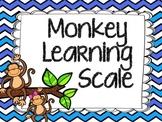 Monkey Marzano Learning Scales