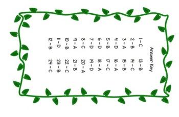 Monkey Math Time
