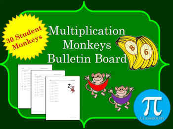 Monkey Multiplication Bulletin Board