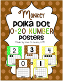 Monkey Number Posters 0-20 - Polka Dot