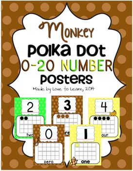 Monkey Number Posters 0-20 - Polka Dot