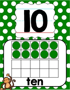 Monkey Number Posters 0-20 - Primary Polka Dot