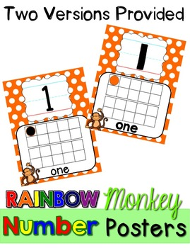 Monkey Number Posters 0-20 - Rainbow Polka Dot