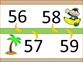 Monkey Number line