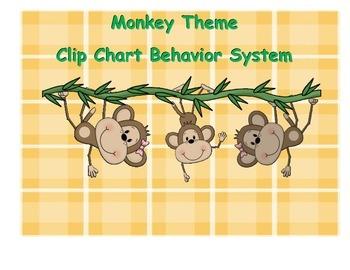 Monkey Themed Behavior Clip Chart