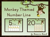 Monkey Themed Numbers