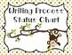 Monkey Writing Process Status Chart