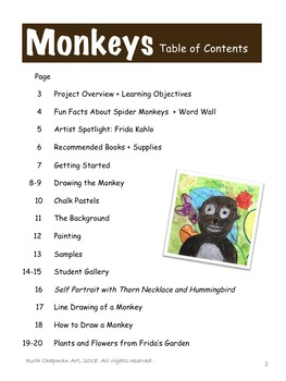 Monkeys Inspired by Frida Kahlo: Art Lesson for Grades 1-3