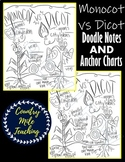 Monocot vs. Dicot B&W Doodle Notes and Anchor Charts