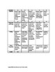 Monologue Activity Template and Rubric