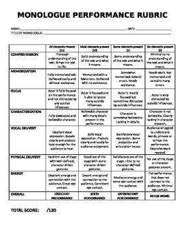 Monologue Rubric