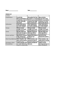 Monologue/Speech Rubric