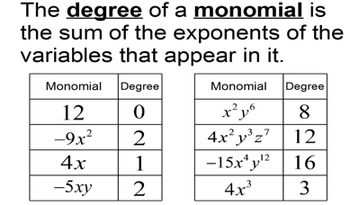 Monomial Definitions and Operations for PDF