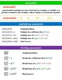 Monomials Anchor Chart