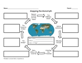 Monomyth (Hero's Journey) Graphic Organizer
