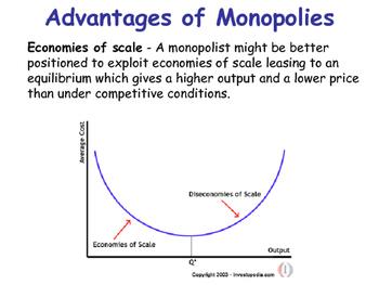 Monopolies & Market Failure - Pros & Cons of Monopolistic Markets