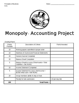 Monopoly™ Accounting Project