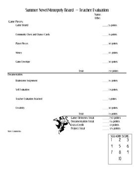 Monopoly Assessment for teachers