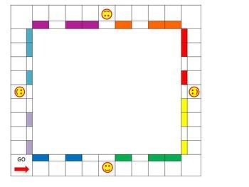 Monopoly Behaviour Chart