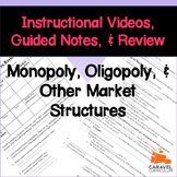 Monopoly, Oligopoly, & Other Market Structures Instructional Videos & Notes