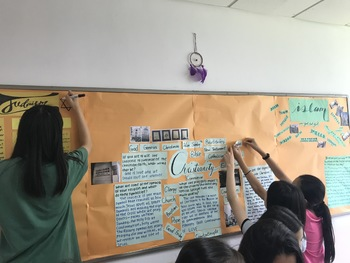 Monotheism Local Scavenger Hunt Display Board Activity & End of Unit Test