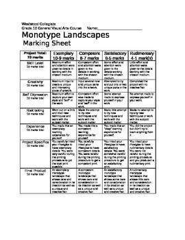 Monotyping Marking Sheet