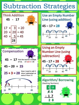Monster Addition and Subtraction Posters & Anchor Charts for Number Talks Bundle