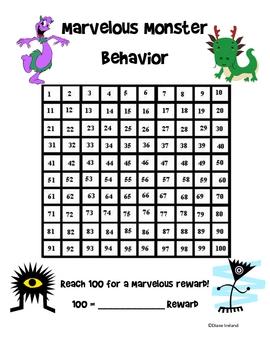 Monster Behavior