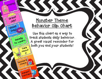 Monster Behavior Clip Chart