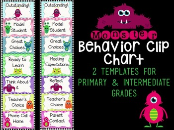 Monster and Chevron Behavior Clip Chart