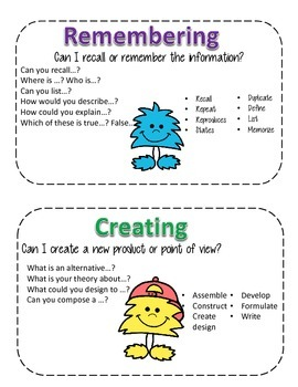 Monster Bloom's Taxonomy Guided Reading Cards