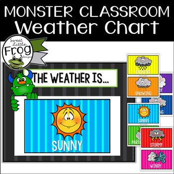Monster Classroom Weather Chart