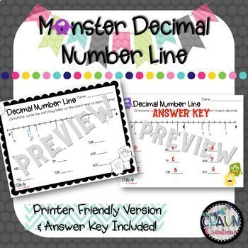 Monster Decimals on a Numberline (tenths & hundredths)
