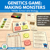 Genetics Game: Making Monsters