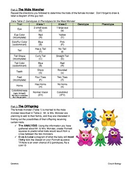 Monster Genetics Lab/Activity by Crouch Biology | TpT