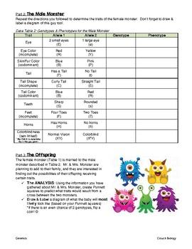 Monster Genetics Lab/Activity