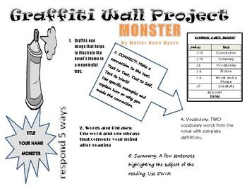 Monster Graffiti Wall Project