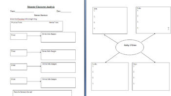 Monster Graphic Organizers (Walter Dean Myers novel)