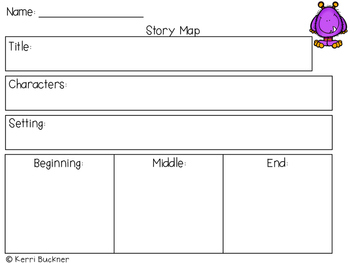 image relating to Story Maps Printable referred to as Monster Mapping: Examining Suggestions Printable and Electronic