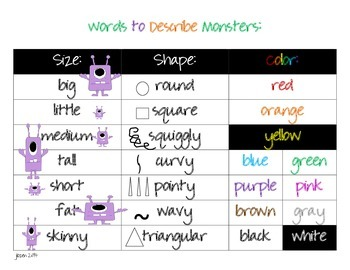 Monster Mash: A Mental Images Writing Activity for Early Elementary